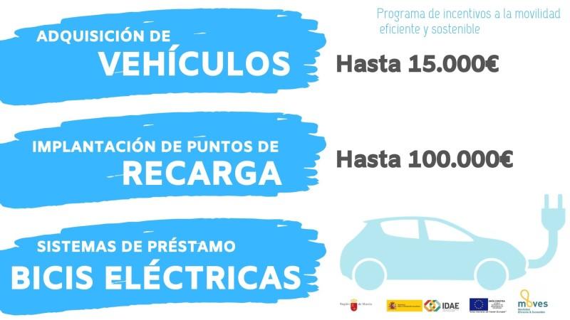 Disponibles las ayudas de 1,4 millones para adquirir vehículos eficientes
