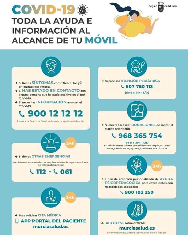 """TELÉFONOS DE INTERÉS """"COVID-19″"""