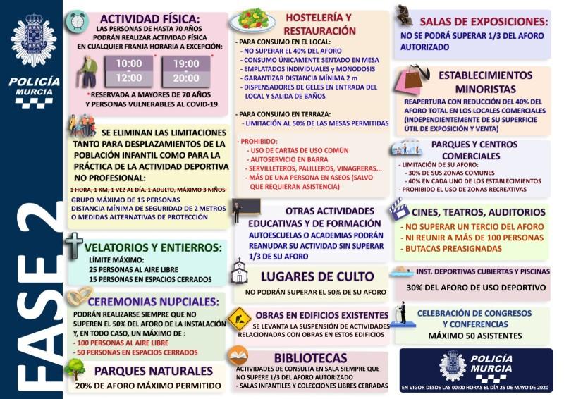 Murcia estrena la fase 2: la guía con todas las normas que entran en vigor en la Región