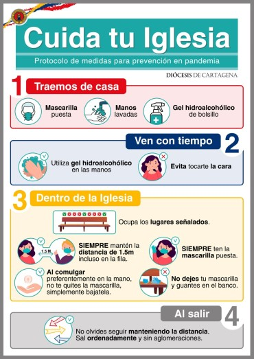 Protocolo de medidas para prevención en pandemia a tener en cuenta en la Iglesia San Sebastián de Ricote.