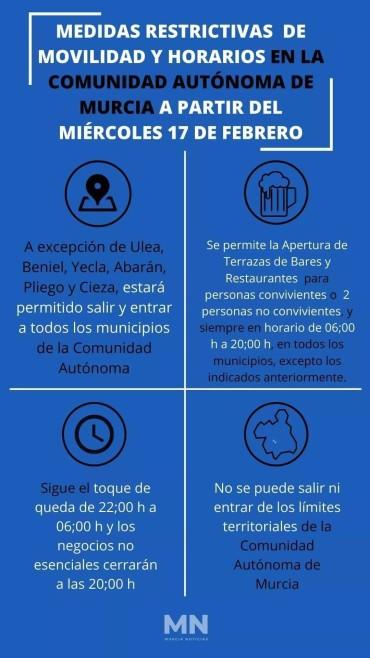 NUEVAS MEDIDAS RESTRICTIVAS EN EL TRANSPORTE PUBLICO Y EN VEHICULOS PARTICULARES DE LA REGION DE MURCIA